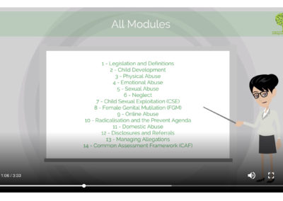 screenshot of all modules that will be covered in the online safeguarding training course